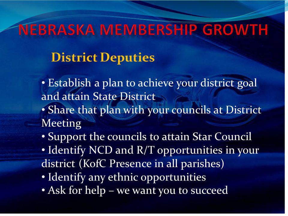 Nebraska Membership Growth