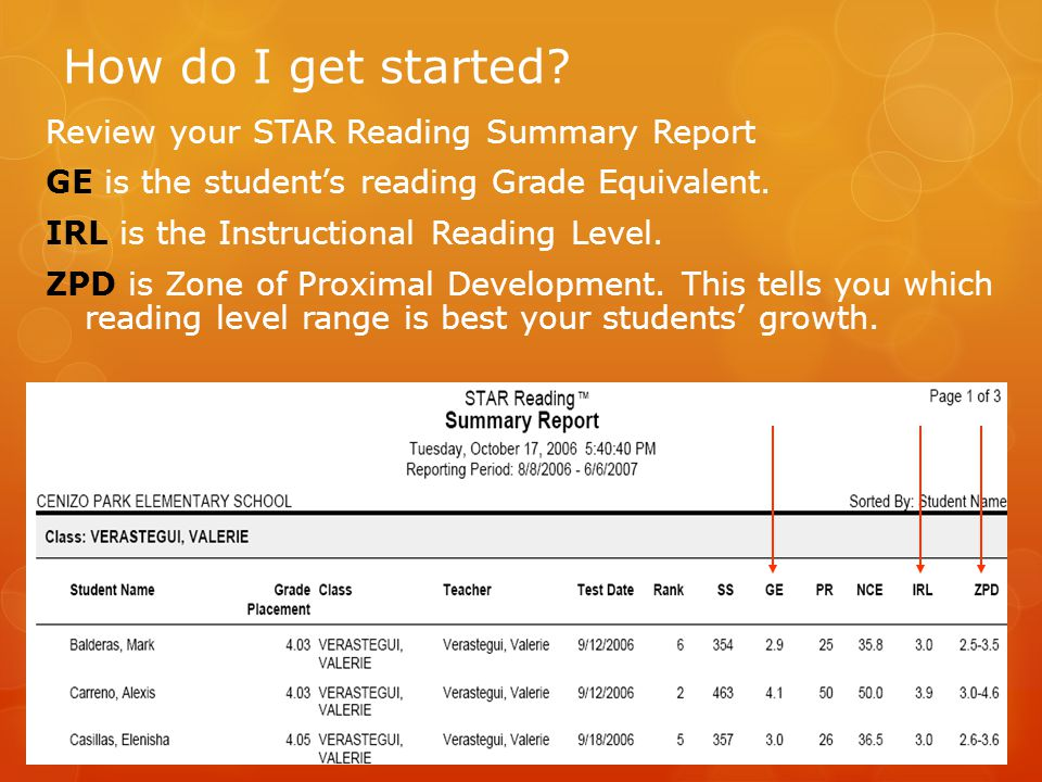 How do I get started Review your STAR Reading Summary Report