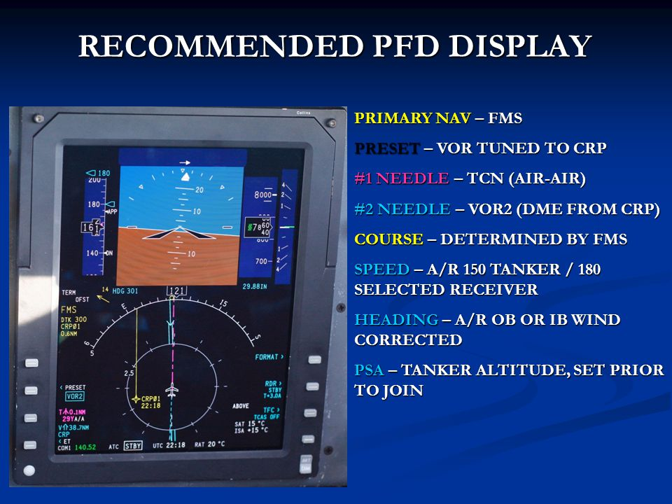 RECOMMENDED PFD DISPLAY