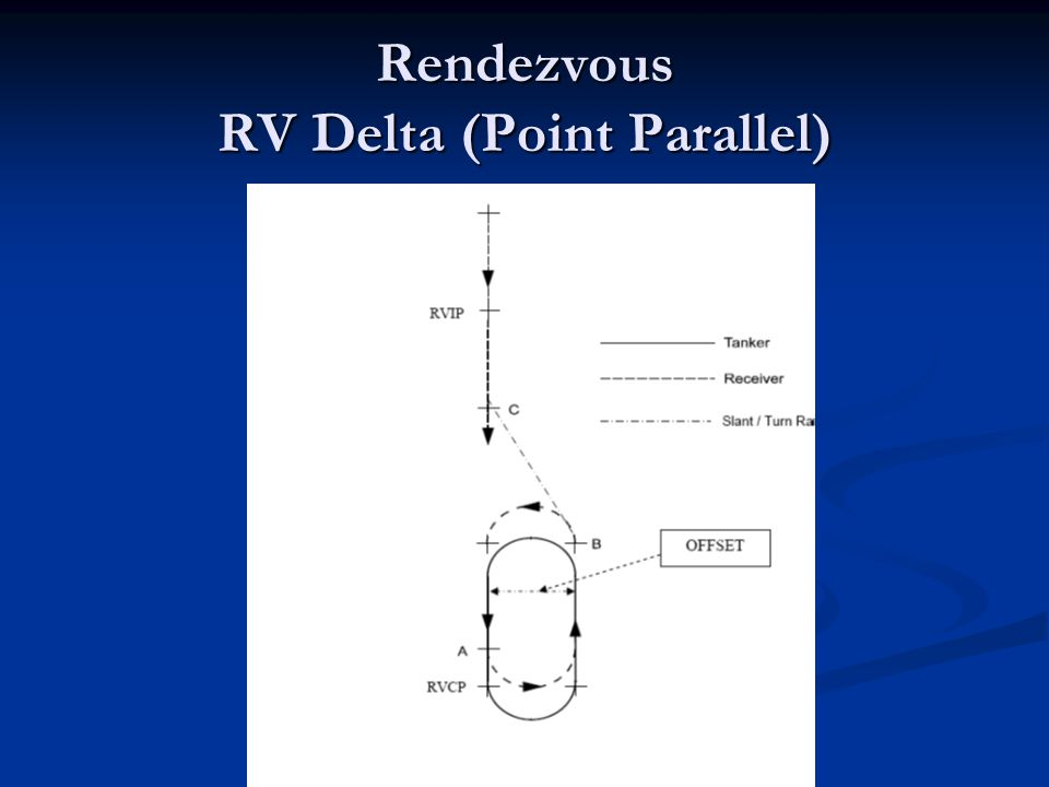 Rendezvous RV Delta (Point Parallel)