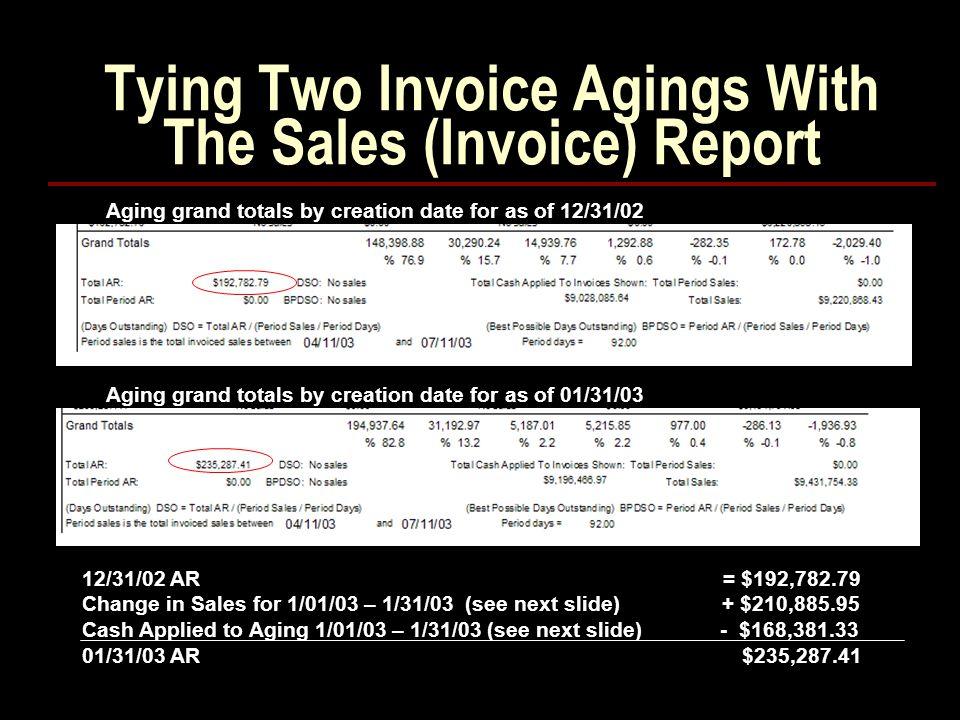 Tying Two Invoice Agings With The Sales (Invoice) Report