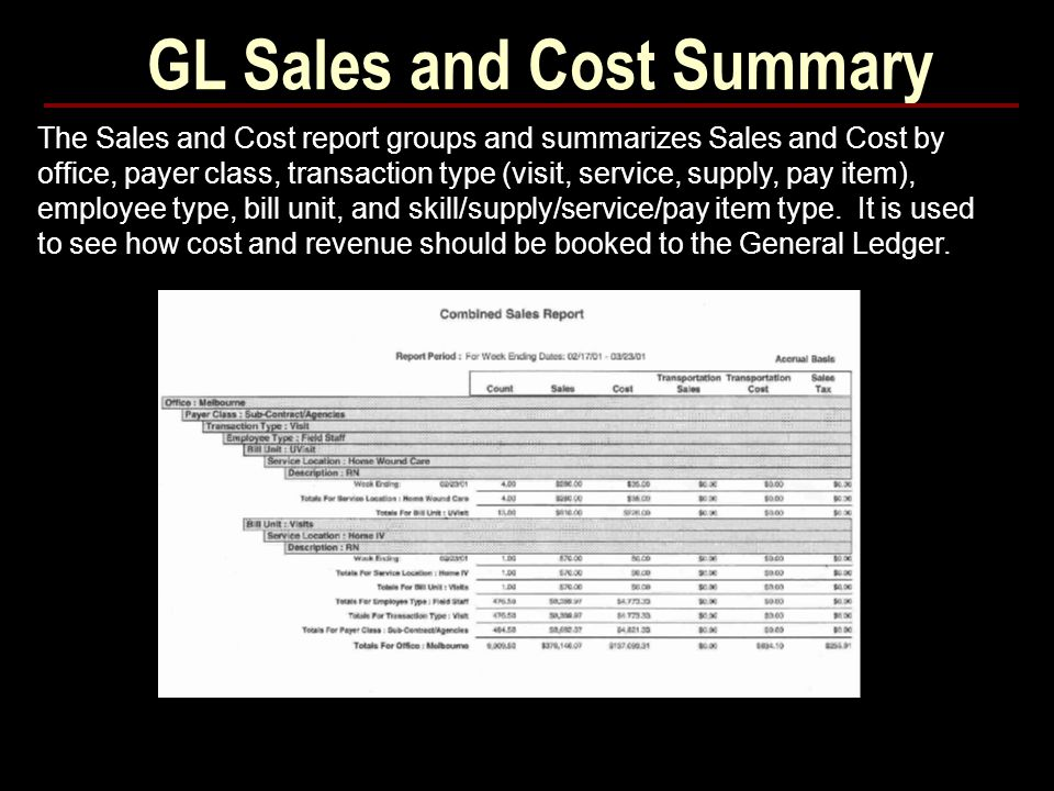 GL Sales and Cost Summary