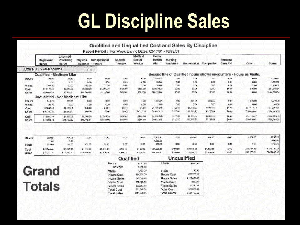 GL Discipline Sales