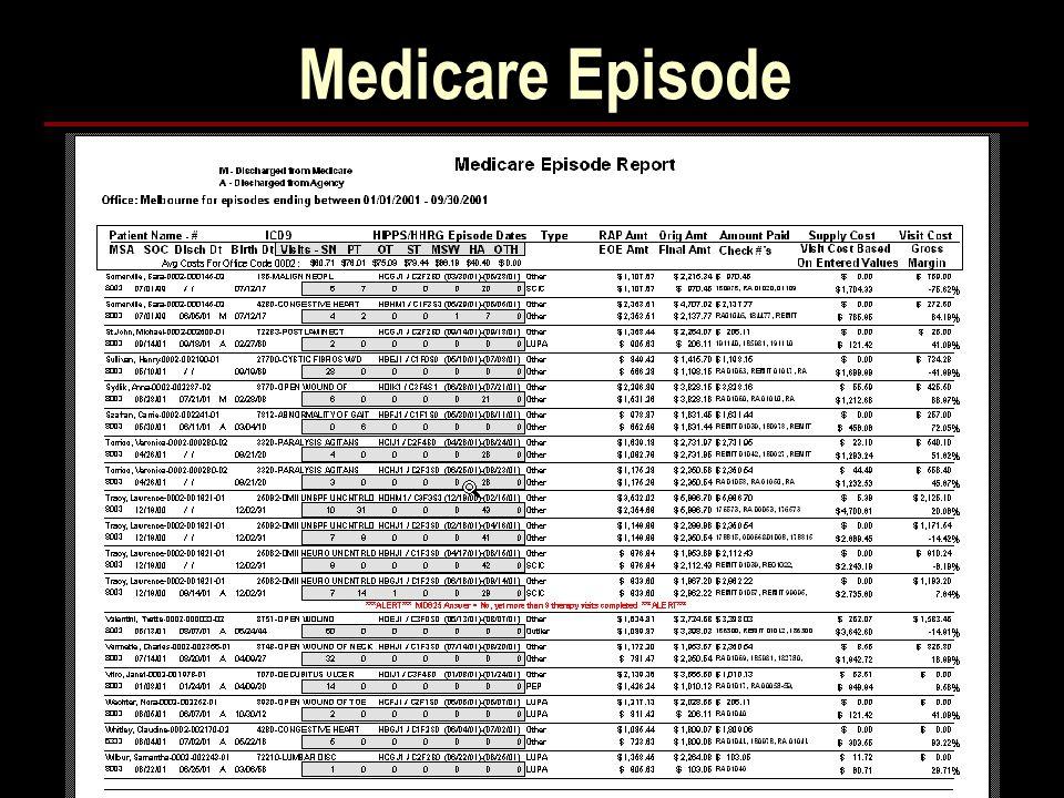 Medicare Episode