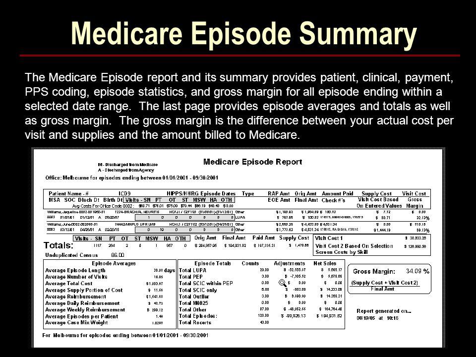 Medicare Episode Summary