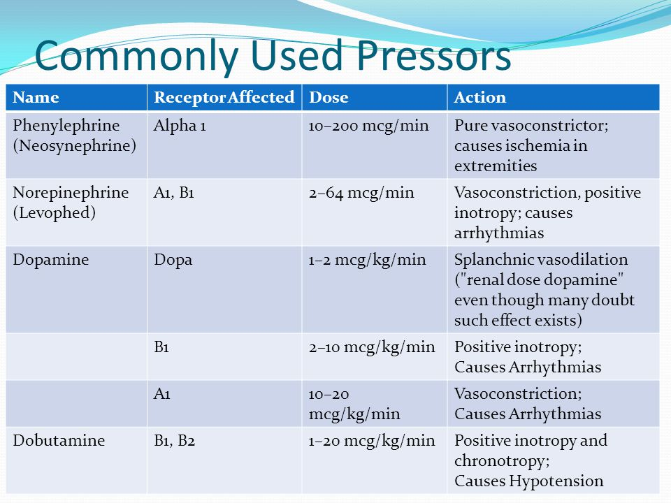 Commonly Used Pressors