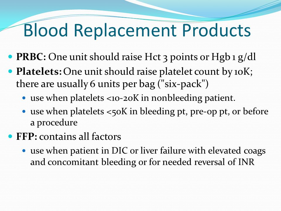 Blood Replacement Products