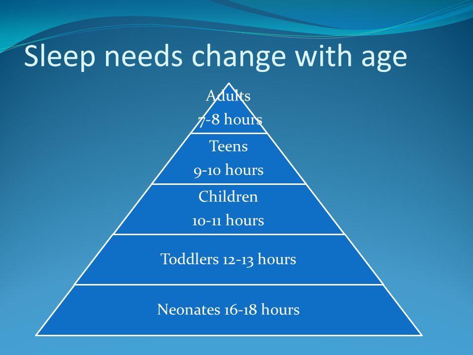 Sleep needs change with age