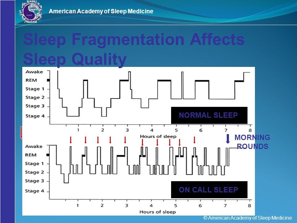 Sleep Fragmentation Affects Sleep Quality
