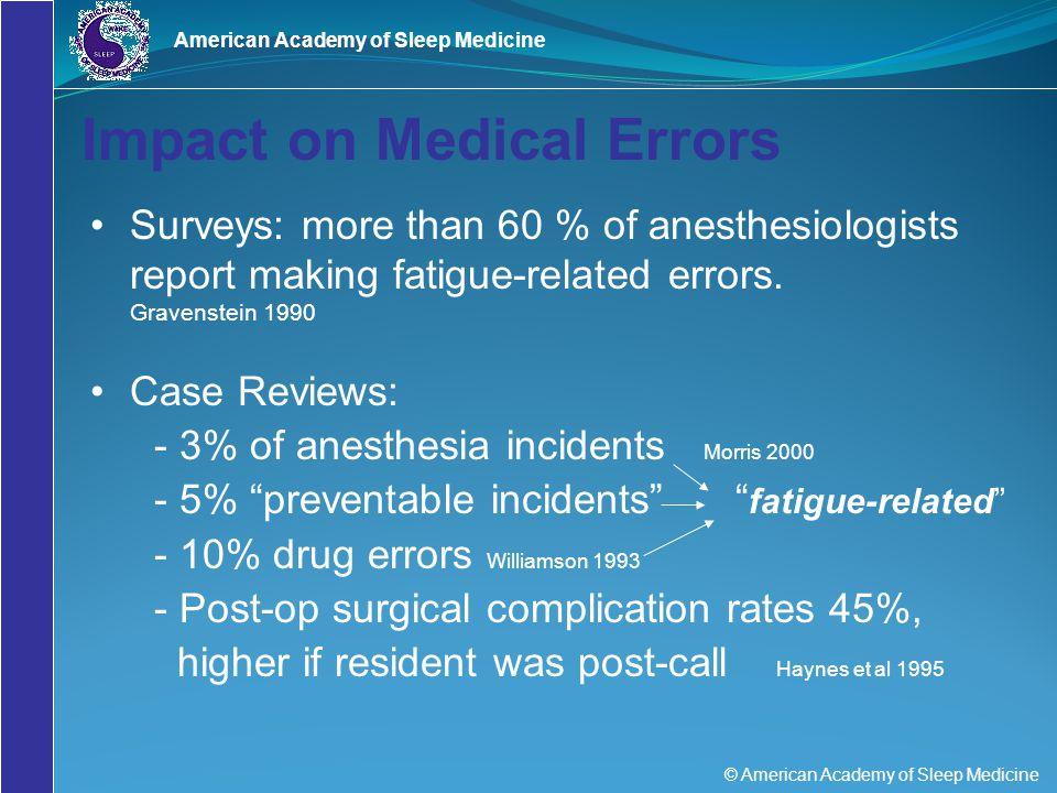 Impact on Medical Errors
