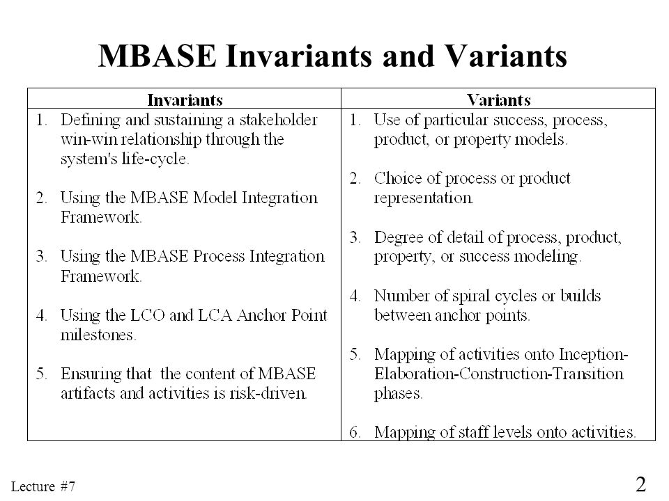 MBASE Invariants and Variants
