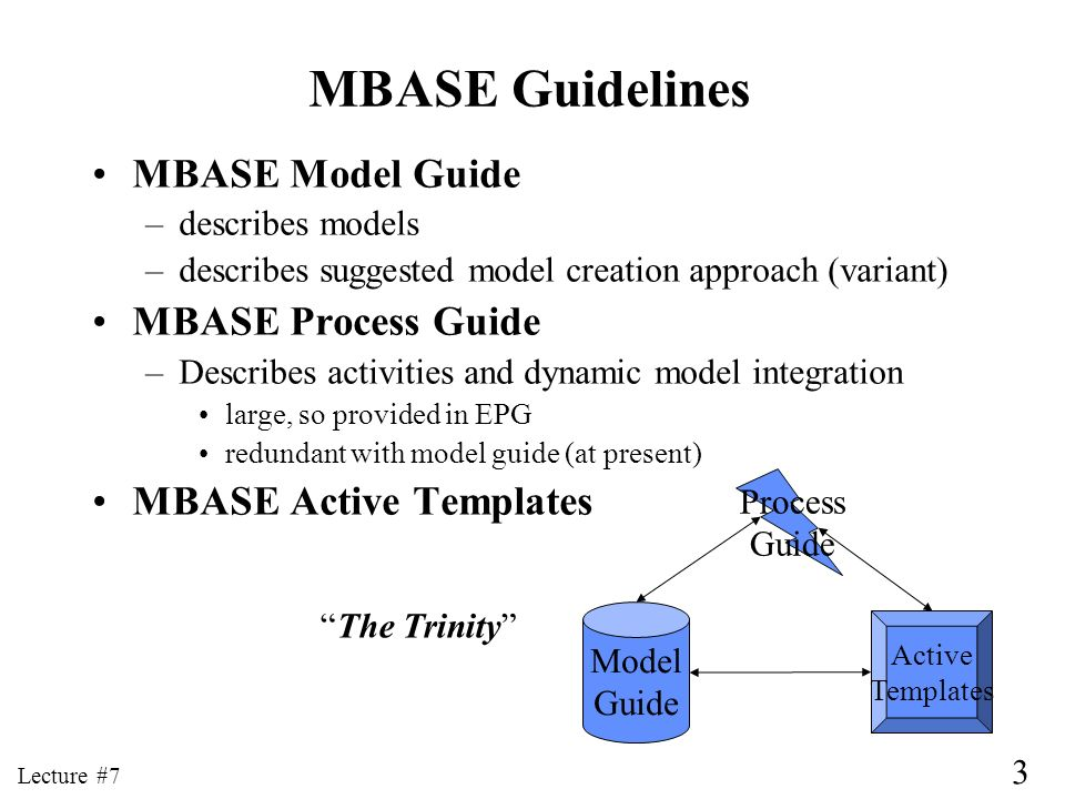 MBASE Guidelines MBASE Model Guide MBASE Process Guide
