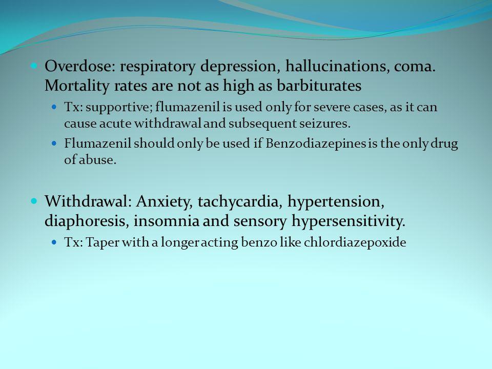 Overdose: respiratory depression, hallucinations, coma