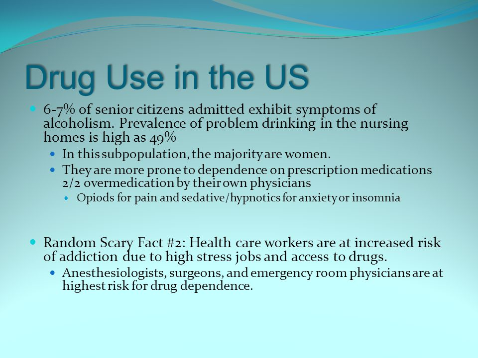Drug Use in the US