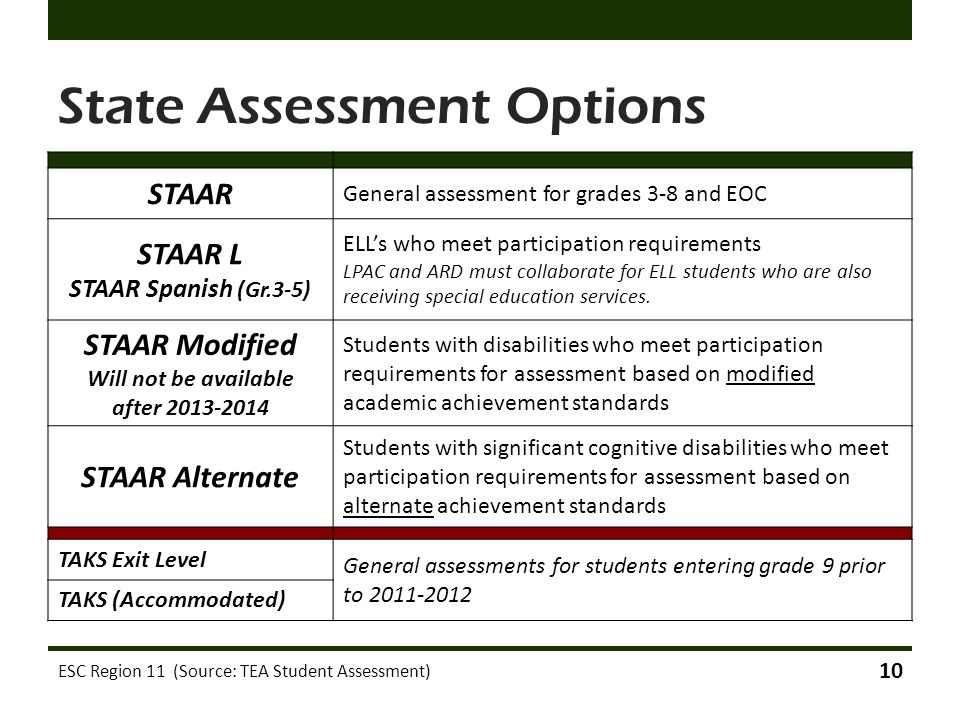 State Assessment Options