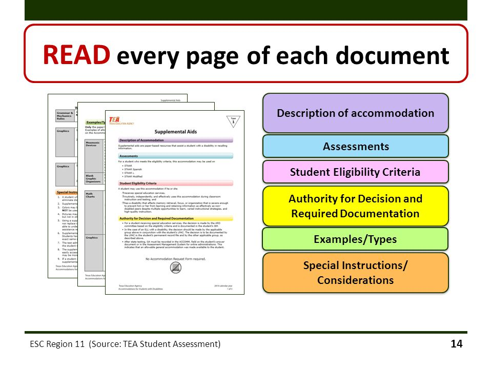 READ every page of each document