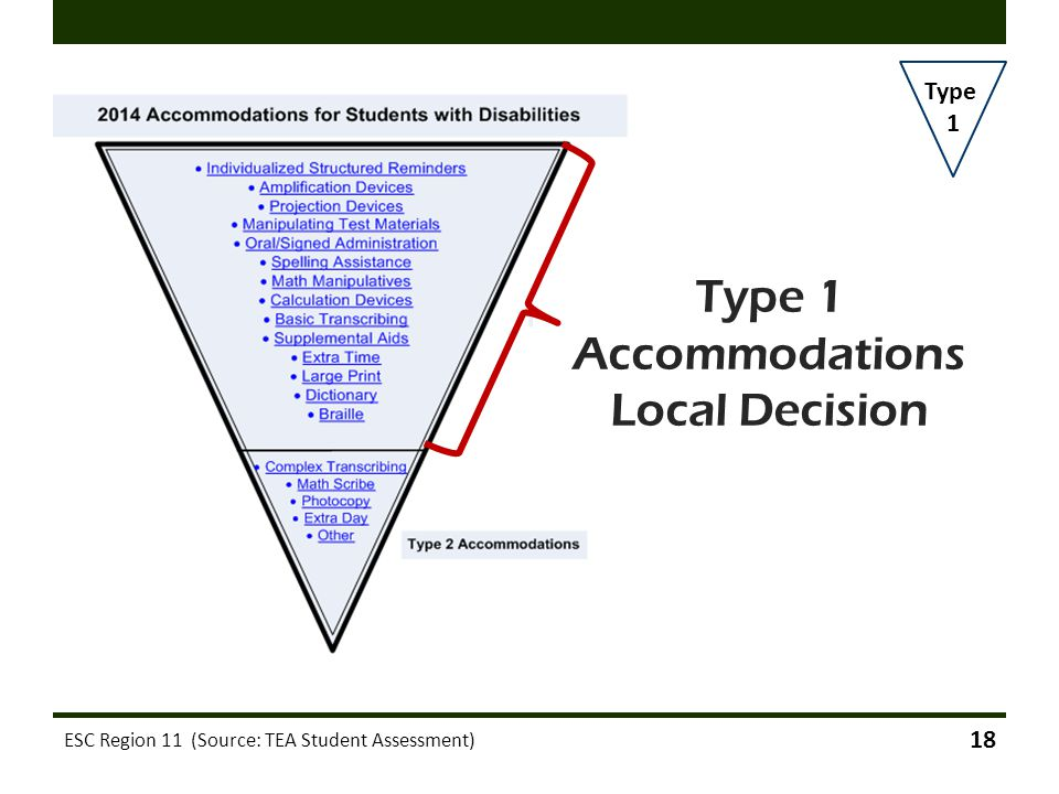 Type 1 Accommodations Local Decision