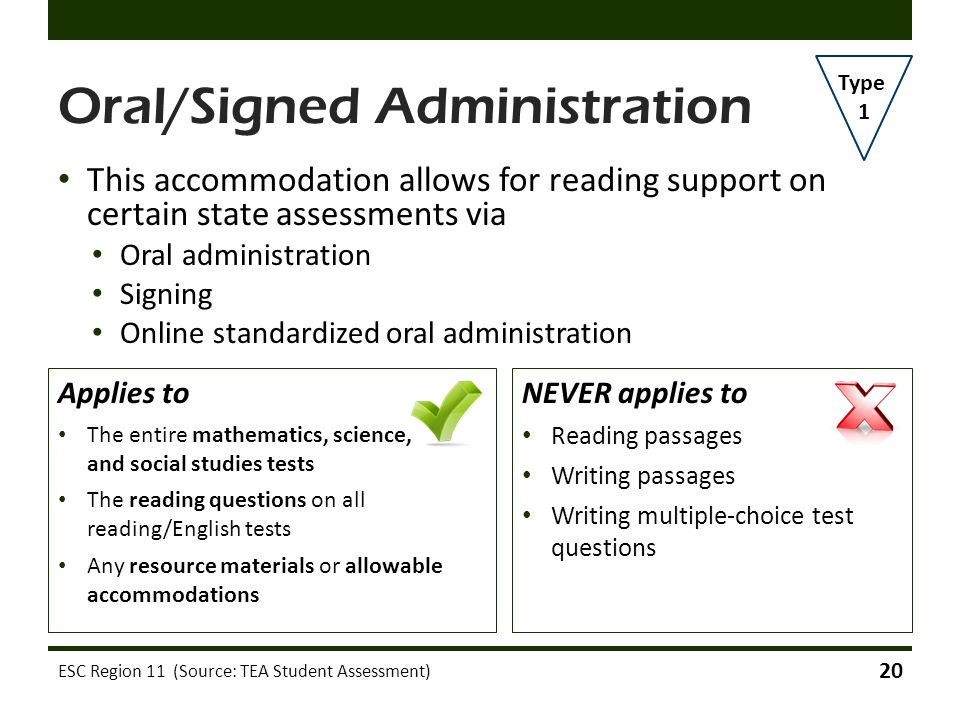 Oral/Signed Administration