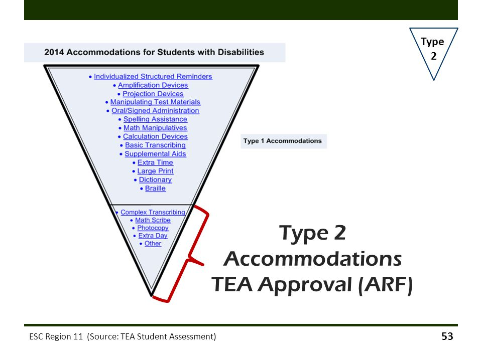 Type 2 Accommodations TEA Approval (ARF)