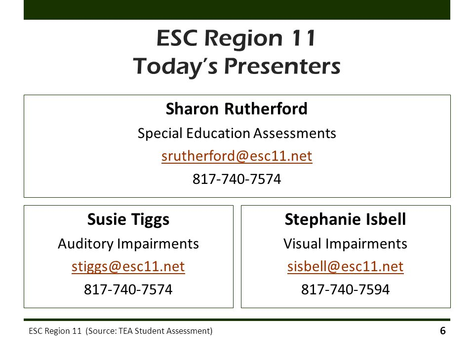 ESC Region 11 Today's Presenters