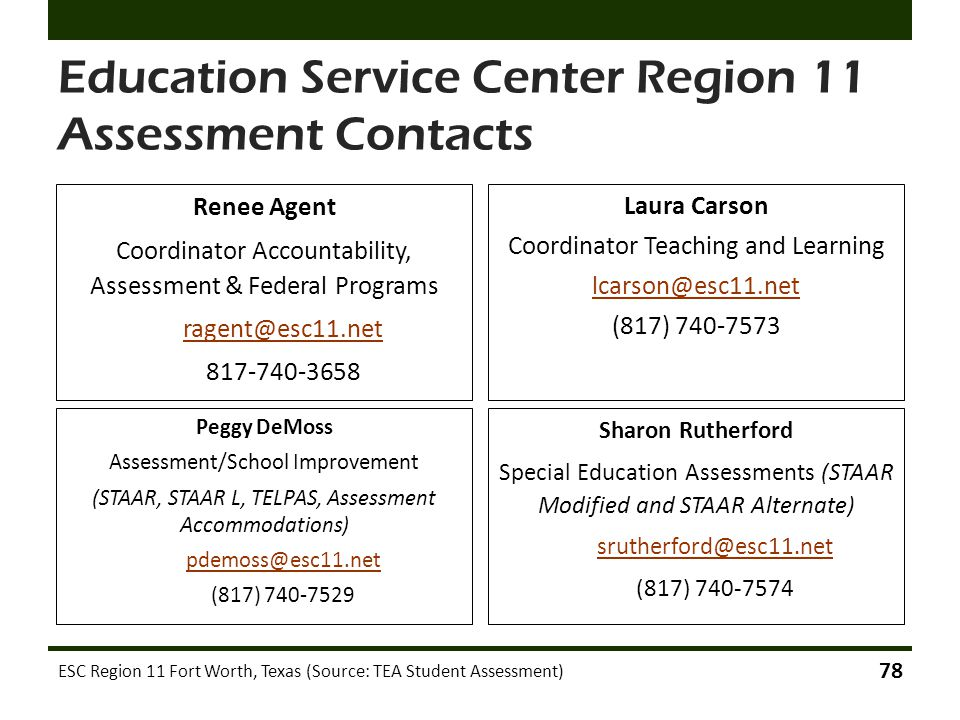 Education Service Center Region 11 Assessment Contacts