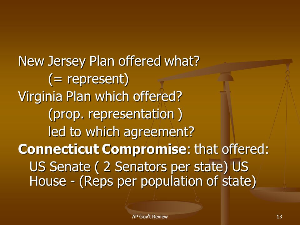 New Jersey Plan offered what (= represent)