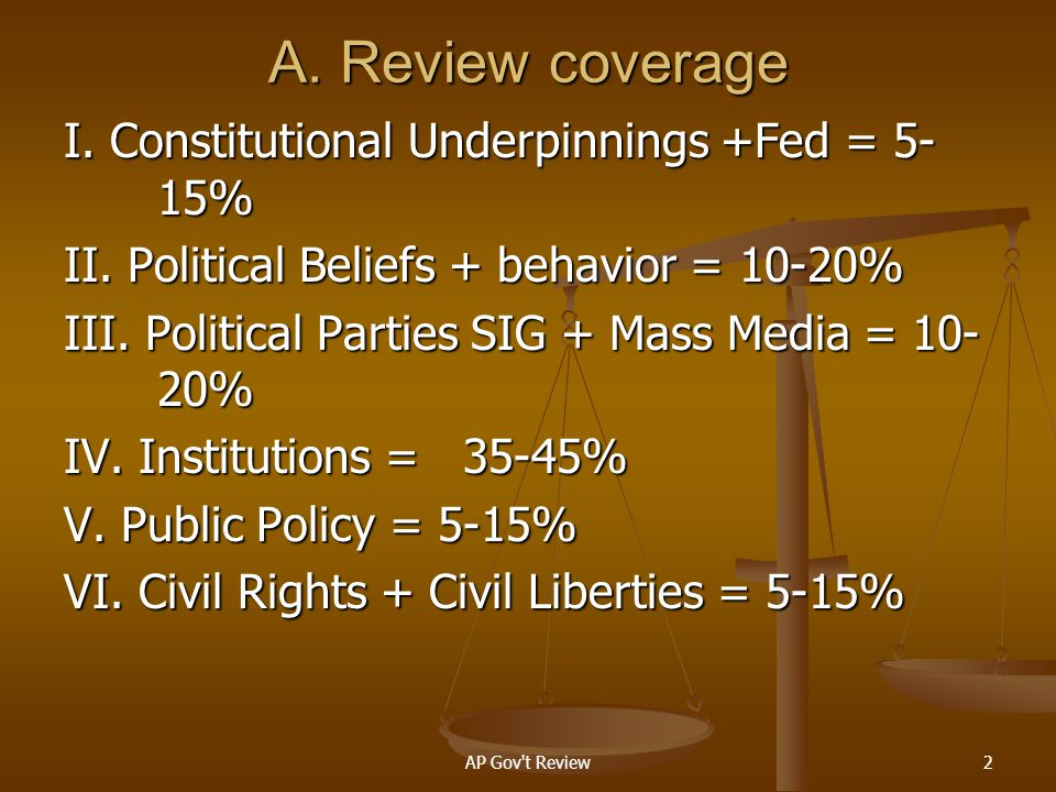 A. Review coverage I. Constitutional Underpinnings +Fed = 5-15%