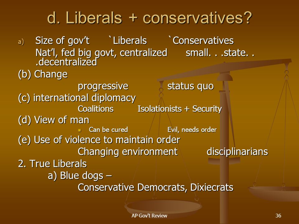 d. Liberals + conservatives