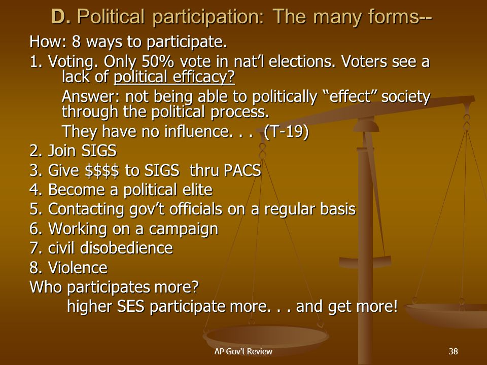 D. Political participation: The many forms--