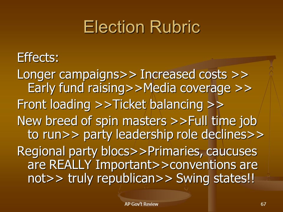Election Rubric Effects: