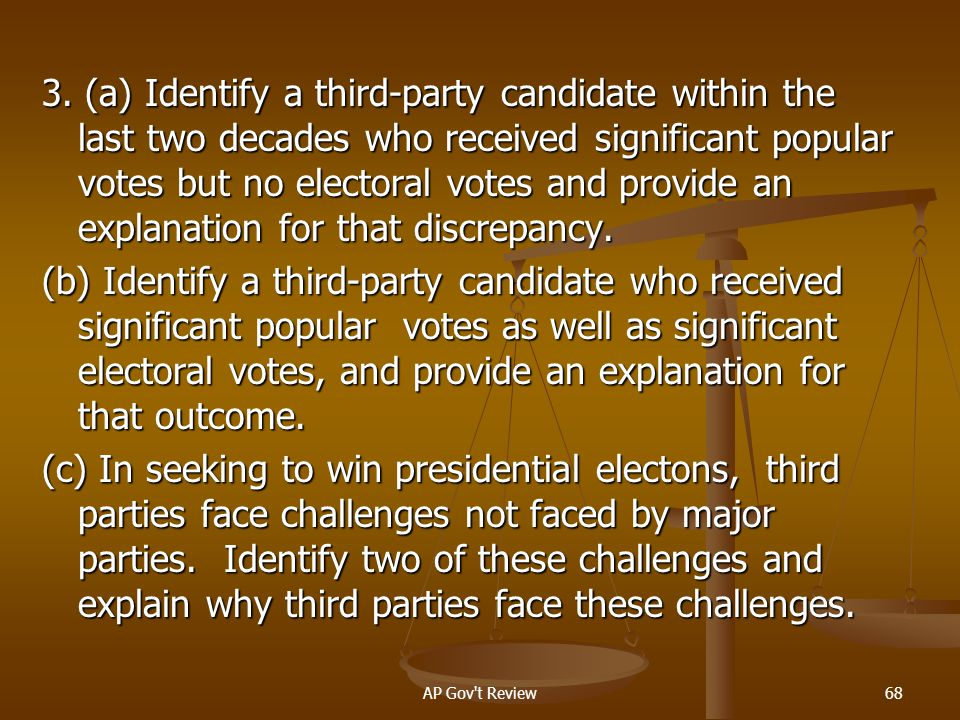 3. (a) Identify a third-party candidate within the last two decades who received significant popular votes but no electoral votes and provide an explanation for that discrepancy.
