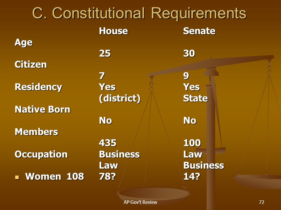 C. Constitutional Requirements