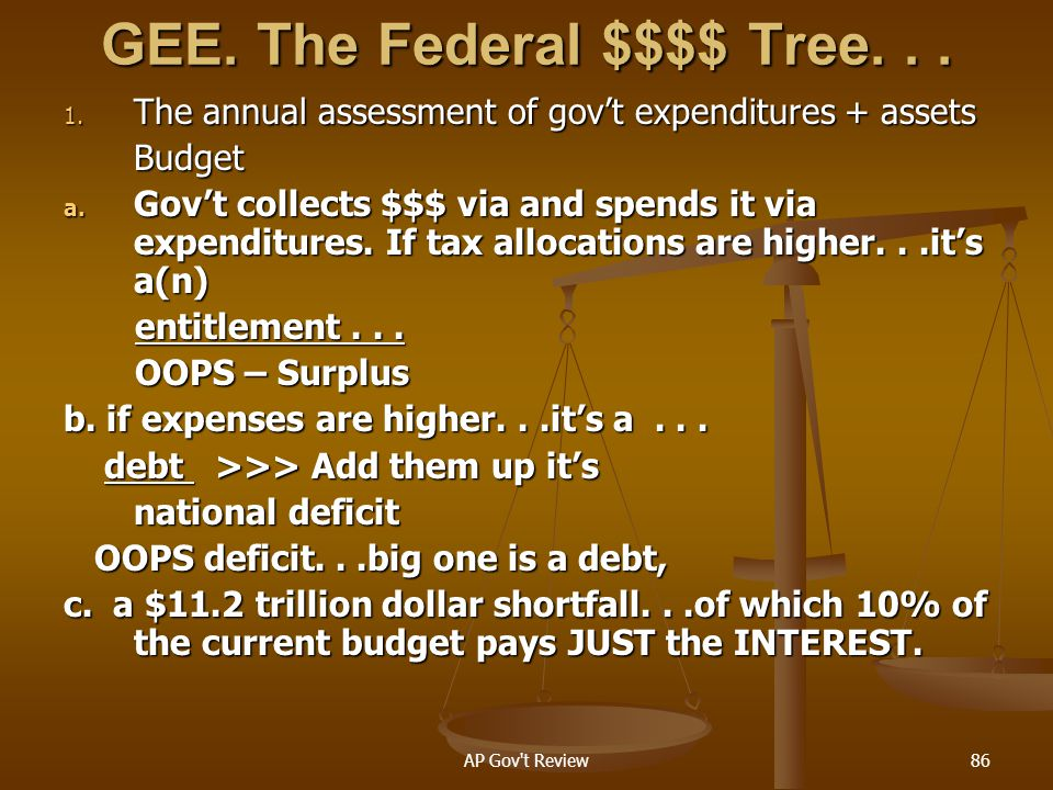 GEE. The Federal $$$$ Tree. . .