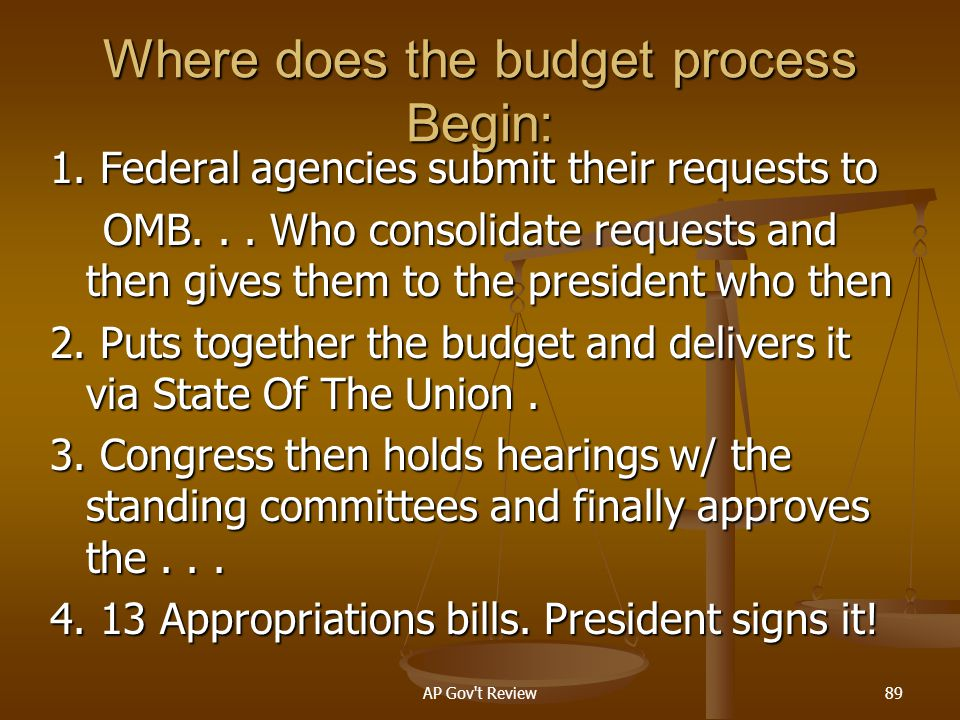 Where does the budget process Begin: