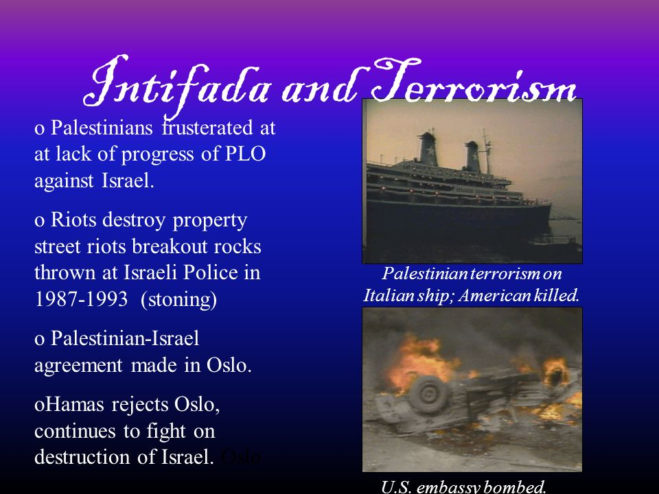 Intifada and Terrorism