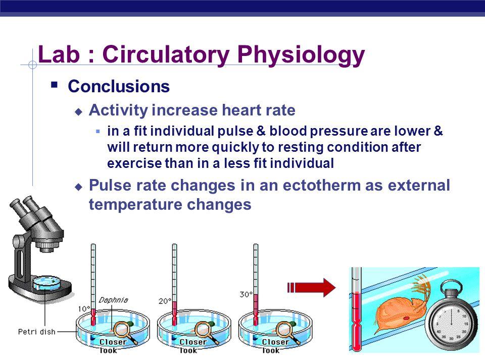 Lab : Circulatory Physiology