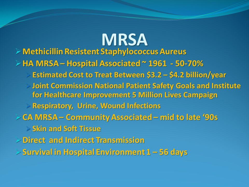 MRSA Methicillin Resistent Staphylococcus Aureus