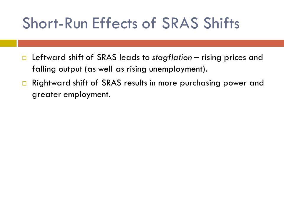 Short-Run Effects of SRAS Shifts