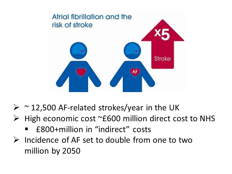 ~ 12,500 AF-related strokes/year in the UK