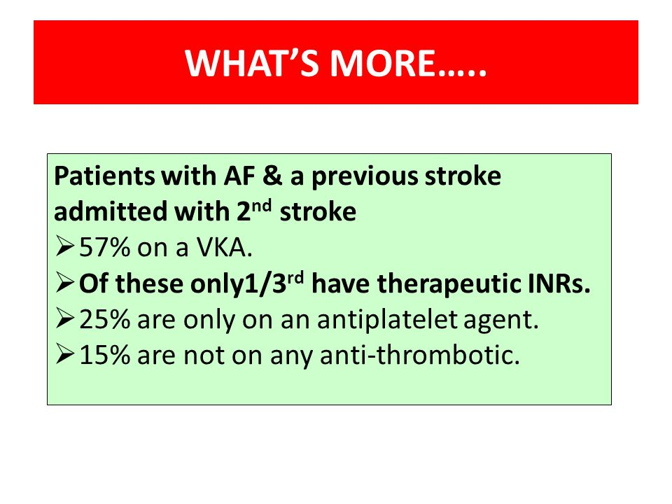 WHAT'S MORE….. Patients with AF & a previous stroke admitted with 2nd stroke. 57% on a VKA. Of these only1/3rd have therapeutic INRs.