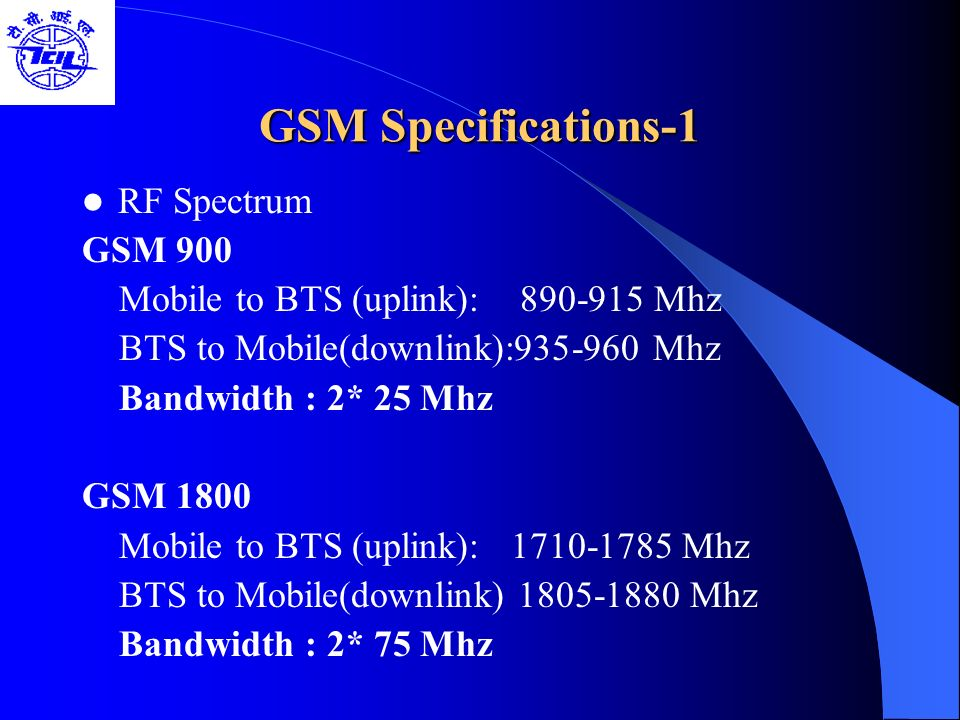 GSM Specifications-1 RF Spectrum GSM 900