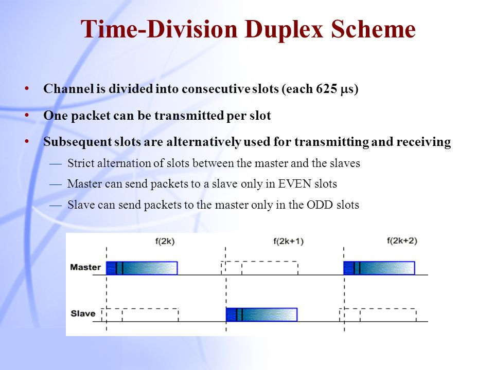 Time-Division Duplex Scheme