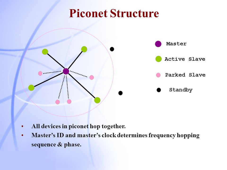 Piconet Structure All devices in piconet hop together.