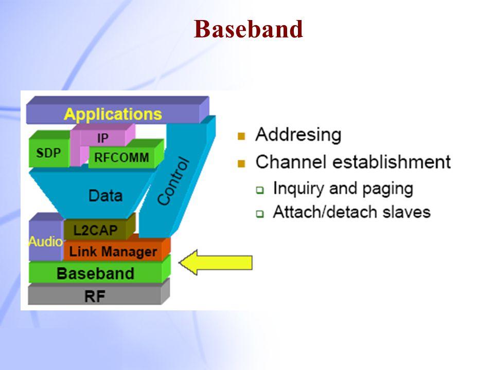 Baseband
