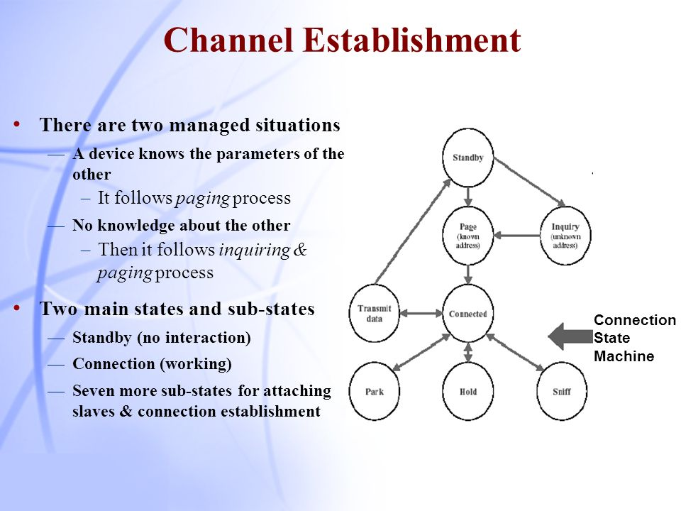 Channel Establishment