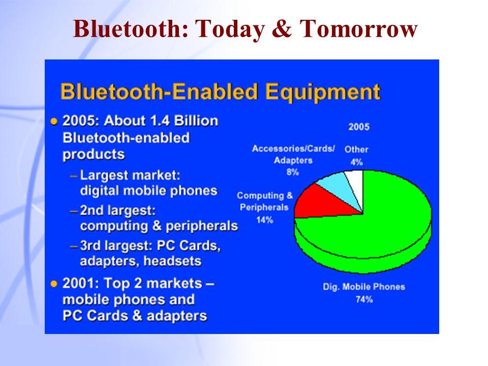 Bluetooth: Today & Tomorrow
