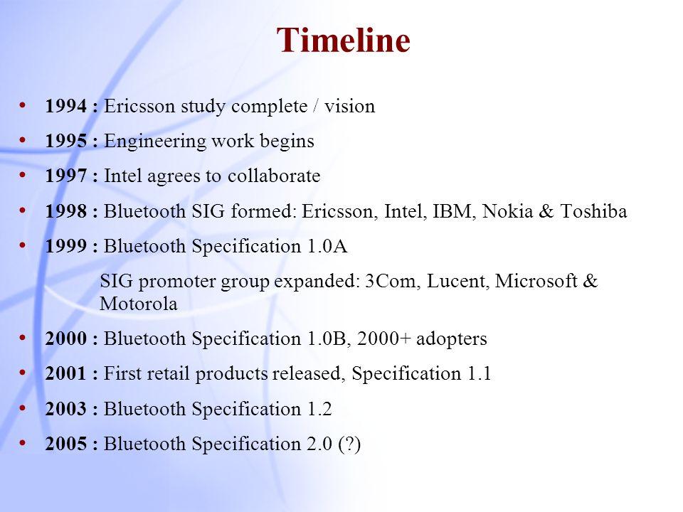 Timeline 1994 : Ericsson study complete / vision