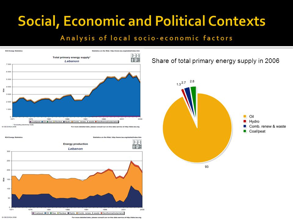 economic political and social factors related Social factors of learning and rate and the related increase in an understanding of the social, cultural, political and economic implications of any.