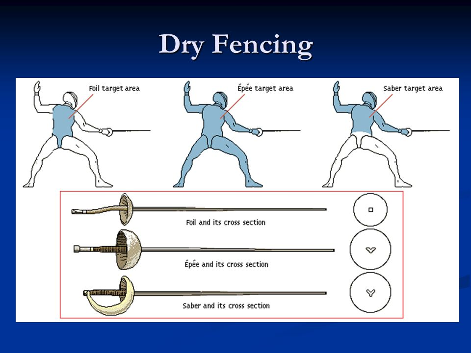 Dry Fencing