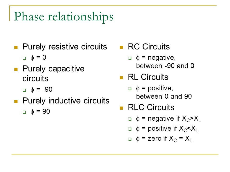 Phase relationships Purely resistive circuits